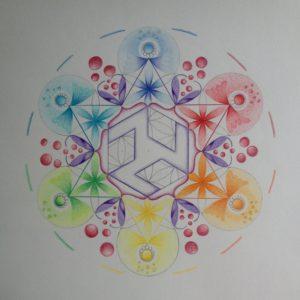 Het Antahkarana symbool